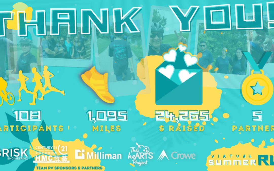 2021 Virtual Summer Run – Congratulations Team PV!